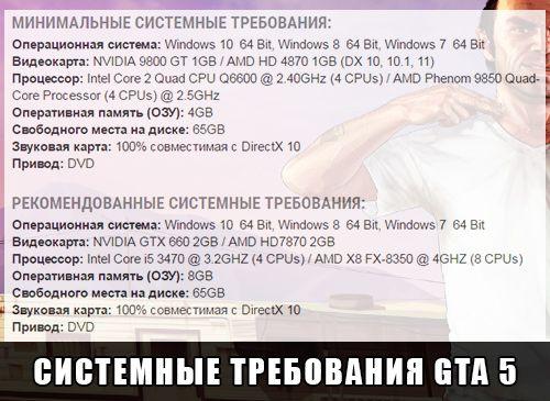 Системные требования GTA 5 на PC